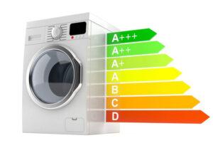 En İyi Çamaşır Makineleri